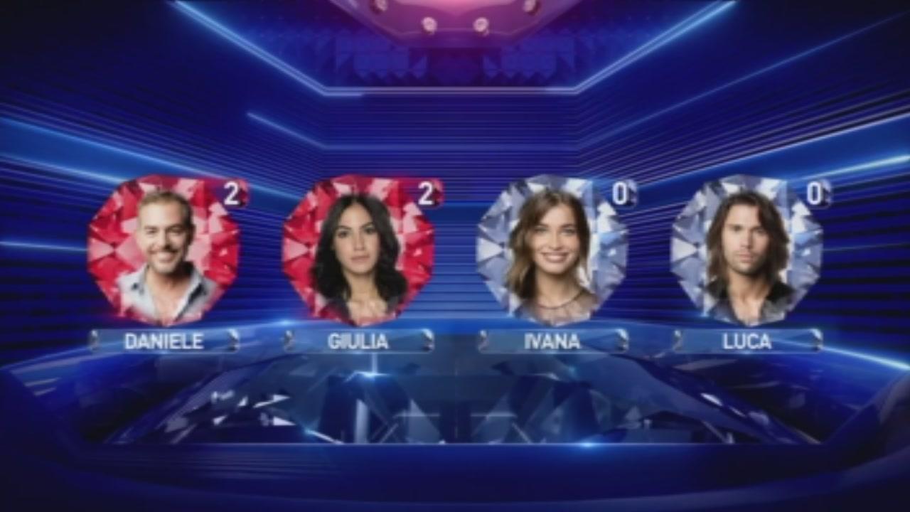 Chi vuoi eliminare tra Giulia e Daniele?