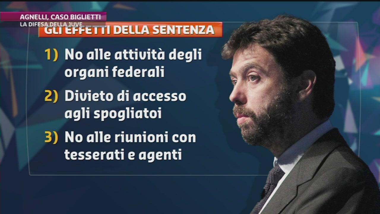 Agnelli, caso biglietti