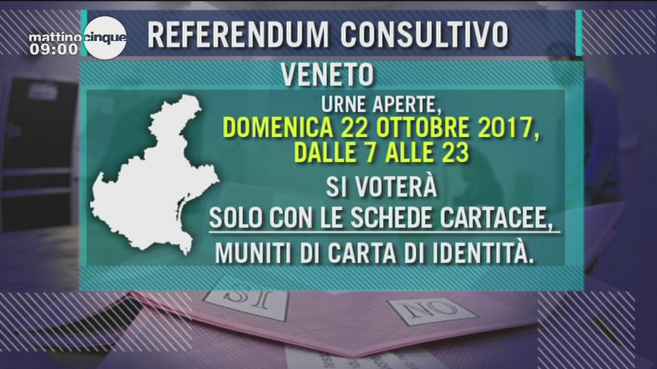 Referendum sull'autonomia