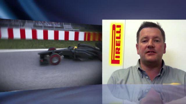 Montreal secondo Pirelli