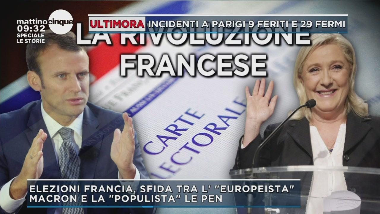 Elezioni in Francia: Le Pen e Macron al ballottaggio
