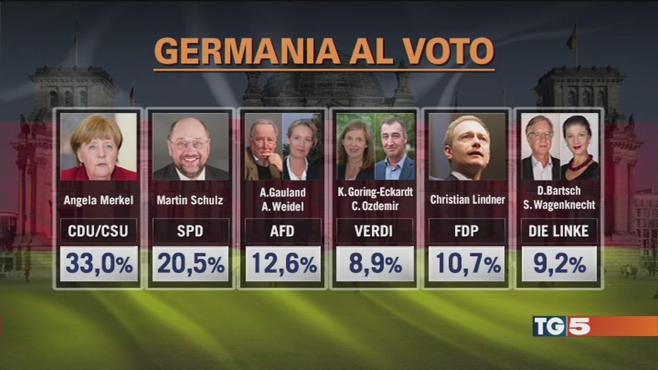 Merkel vince ma arretra L'ultradestra fa paura