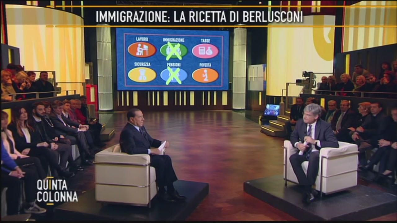 Silvio Berlusconi: le pensioni