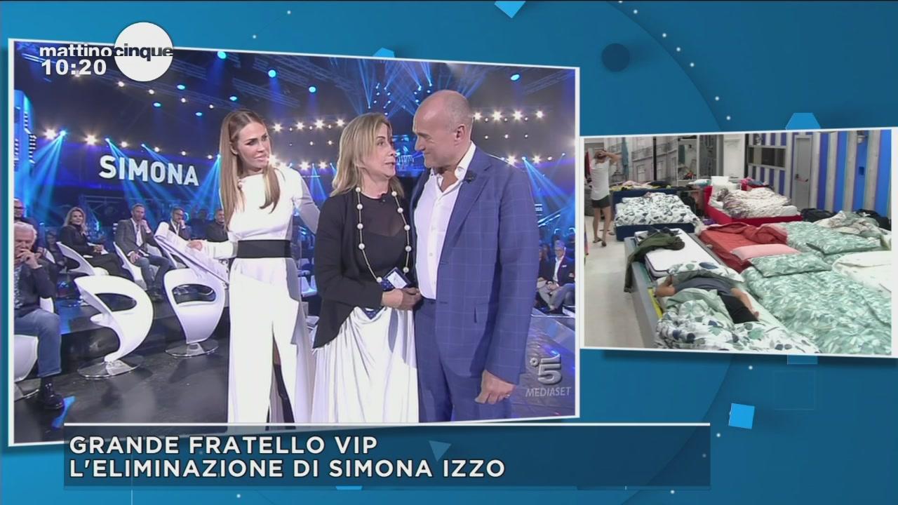 GF Vip 2: l'eliminazione di Simona Izzo