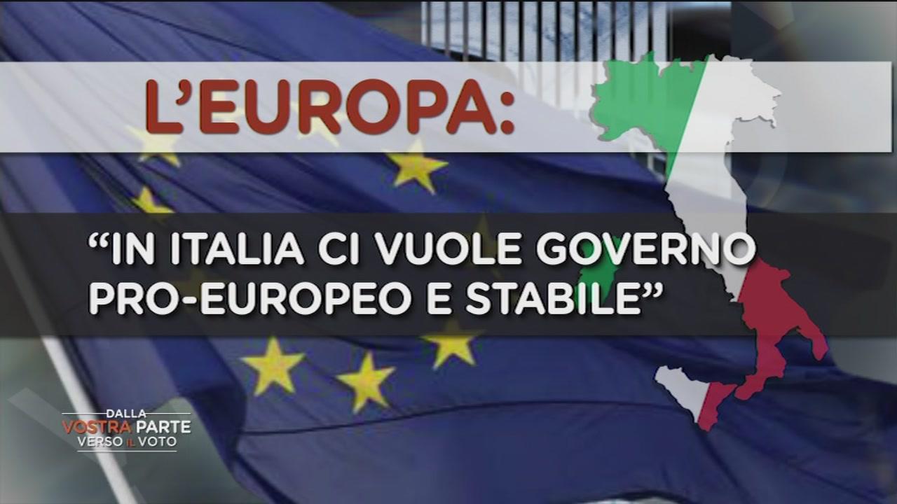 Matteo Salvini e la UE