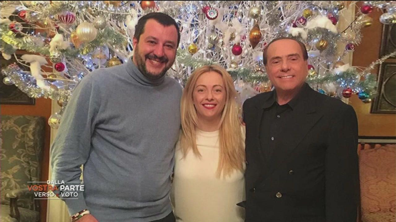 Matteo Salvini e le alleanze