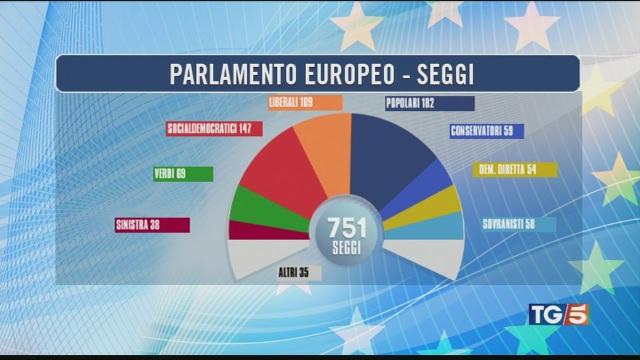 Elezioni europee: come cambia il Parlamento Europeo?