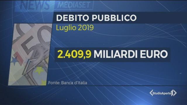 Nuovo record del debito pubblico