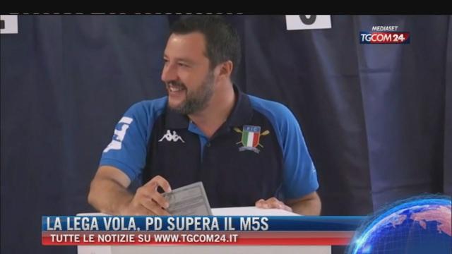 Breaking News delle ore 09.00: 'La Lega vola, Pd supera M5s'